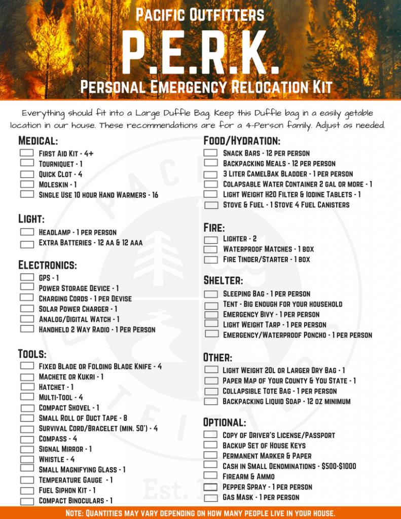 Emergency Preparedness Checklists - Pacific Outfitters